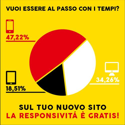 responsive-gratis